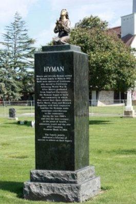 Praying Bronze Memorial Statue